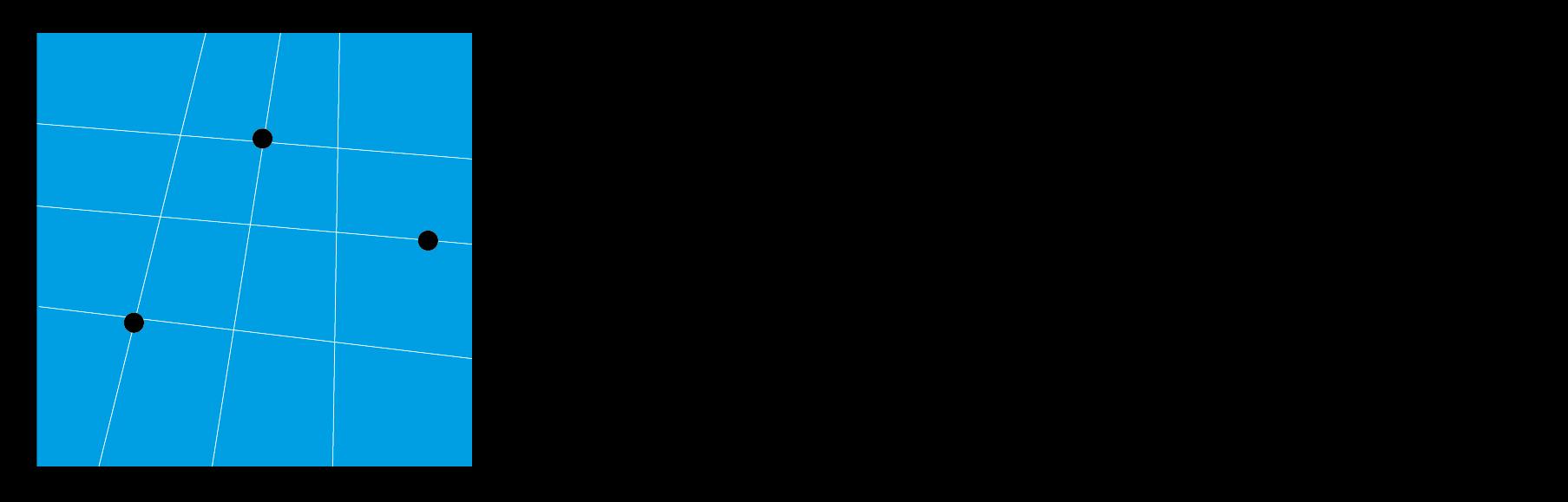 Europe-North-East International Association